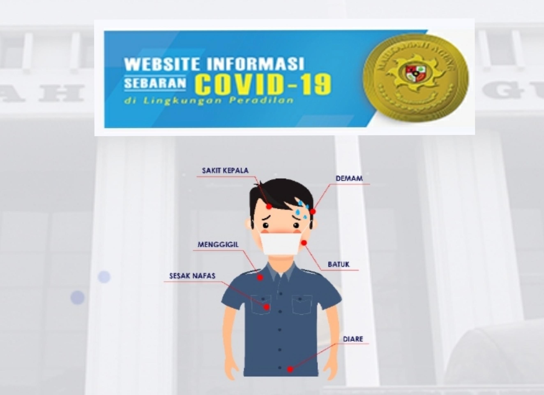 Informasi Sebaran Covid-19 Peradilan Indonesia
